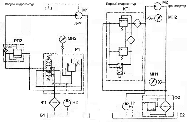 Пескоразбрасыватели для МТЗ-82: устройство, технические.