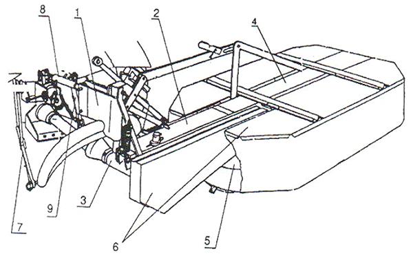 Ротационная косилка Z-001 для